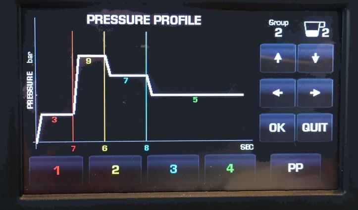 Bunna Pressure Profile M100